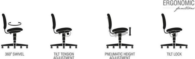 Chair functions